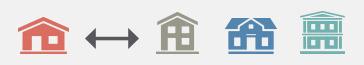 Like Kind Property - 1031 Exchange